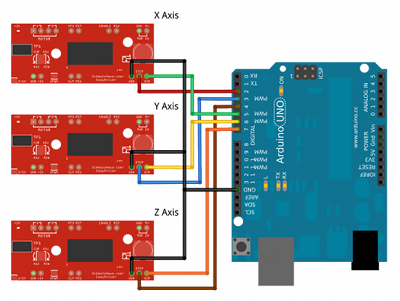 Arduino Stepper Test Anix MP3 Download - aiohoworg