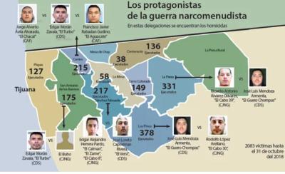 Tijuana: The War of Narcomenudistas -